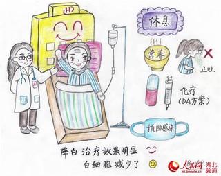 医生学手语 绘漫画 印照片 聋哑白血病患者展笑颜