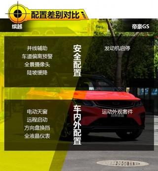 十万就能买的高颜值SUV 吉利缤越对比帝豪GS-图1