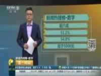 4月中国非制造业商务活动指数为54.0%