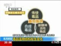 禁毒最前沿:公安部发布中国最新毒情形势