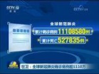 世卫:全球新冠肺炎确诊病例超1110万