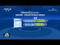 全球新冠肺炎确诊病例超1529万