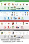 北京市垃圾分类示意图。 来源:北京市城市管理委员会