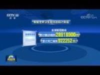 世卫:全球新冠肺炎确诊超2891万例