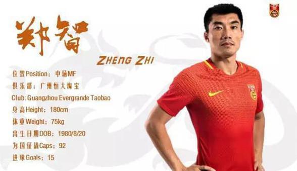 承载中国足球之野望!国足12强赛25人大名单
